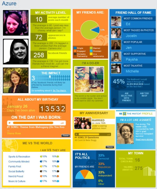 A personal infographic! Woo hoo!